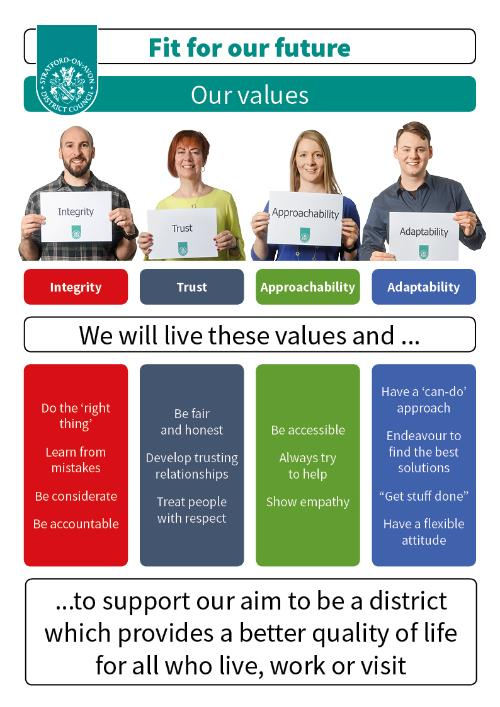 Corporate Values Poster